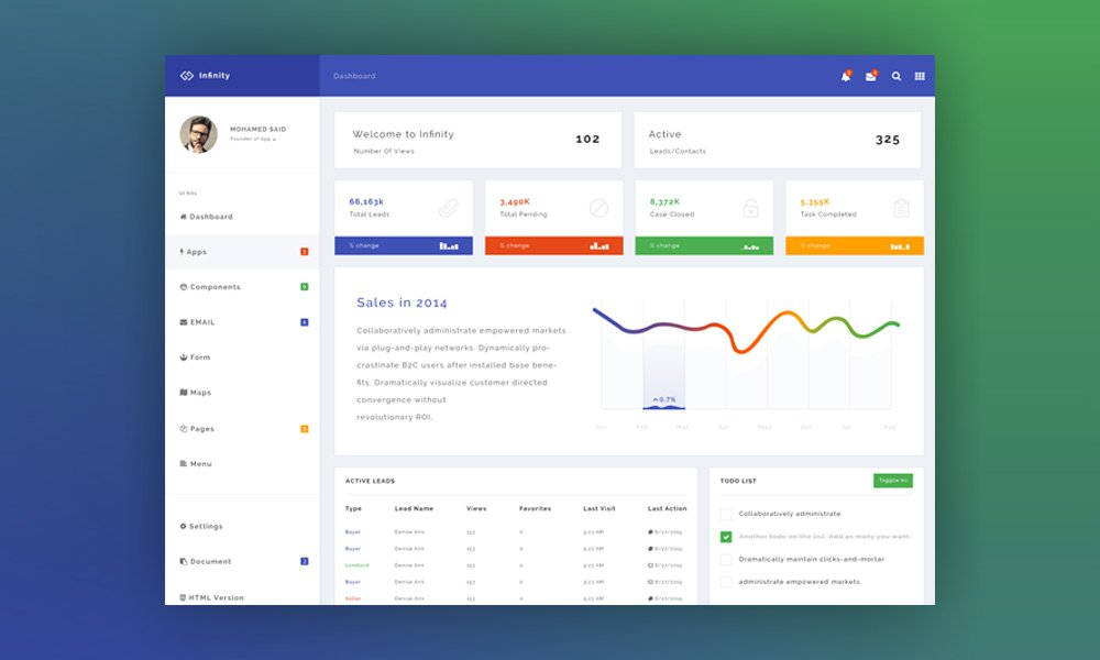 Infinity – Free Dashboard Template PSD
