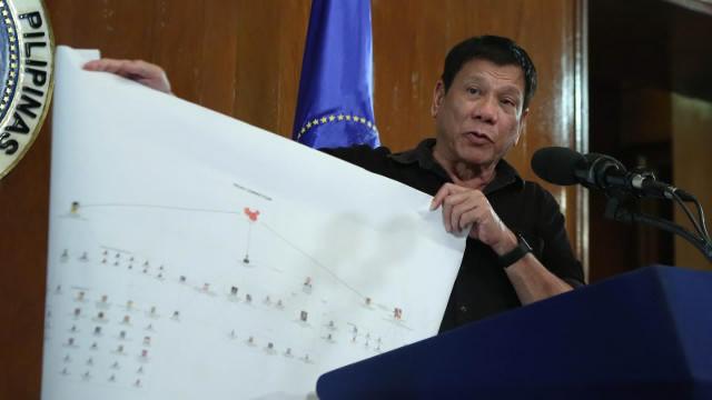 Duterte links many mayors to illegal drug trade