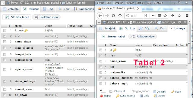 Menyimpan Data Ke 2 Tabel MySQL Sekaligus Menggunakan PHP MySQLi