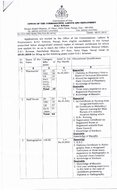 Recruitment of various post in Office of the Commisioner Labour Employment, Goa