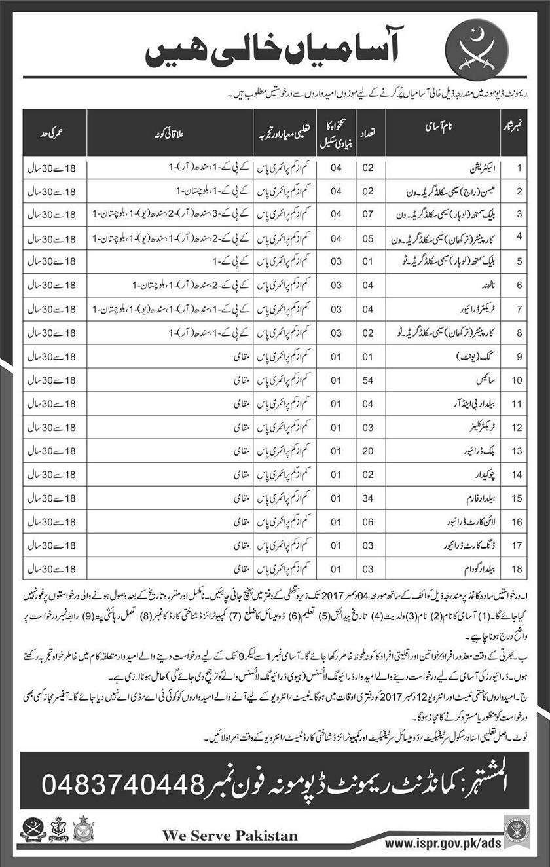 Remount Depot Mona vacancies 2017,ISPR JOBS, jobs 2017,Tractor jobs,carpenter jobs, Jobs in KPK, Jobs in Balochistan, Jobs in Sindh, Pak Army Jobs