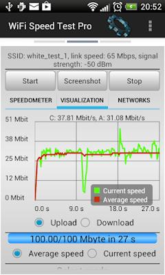 تطبيق WiFi Speed Test كامل للأندرويد, تطبيق WiFi Speed Test مكرك, تطبيق WiFi Speed Test عضوية فيب