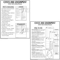 Civics Outline Notes, Civics Test Prep, Civics Test Review,Civics Study Guide, Civics Summer School Outline, Civics Unit Reviews, Civics Interactive Notebook Inserts