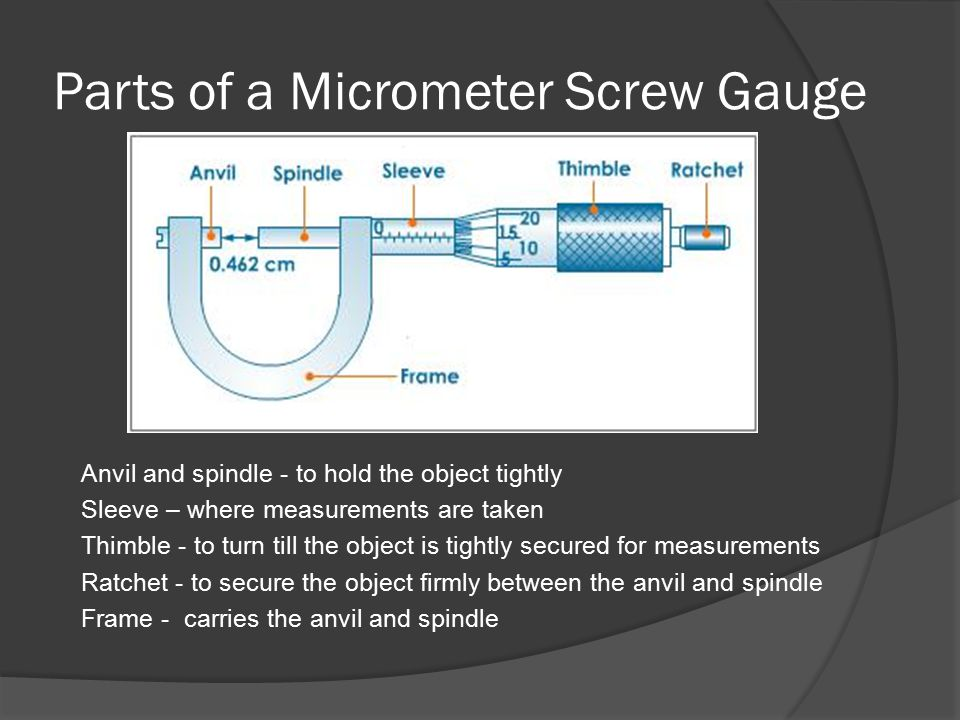 Parts Of A Micrometer Screw Gauge