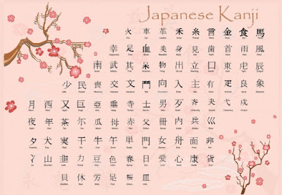 English to Japanese Kanji translation services