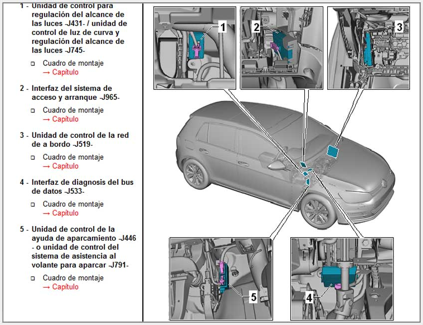 Volkswagen Manual De Reparacion on volkswagen passat