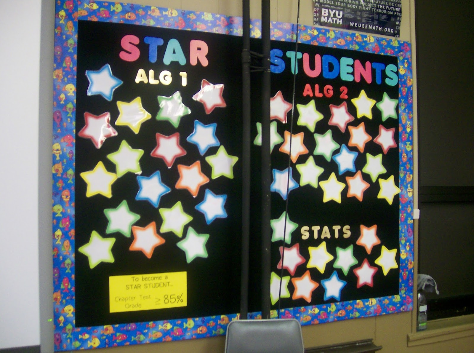 Classroom Decorations Bulletin Boards ~ Math love classroom pictures