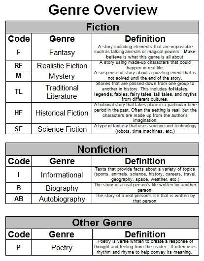 Genre Book