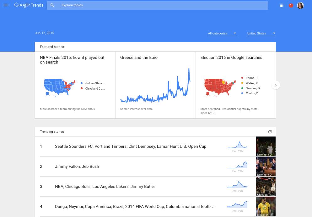 Google Trend News America Today June 28