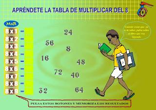 APRÉNDETE LA TABLA DEL 8