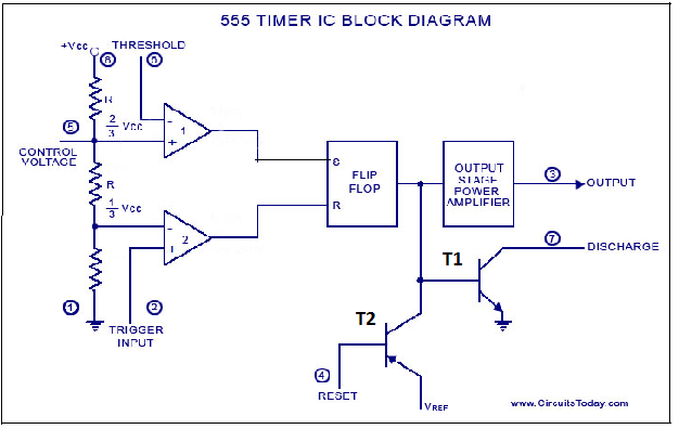 Enjoy The Electronics: Timers ( IC 555 ) on