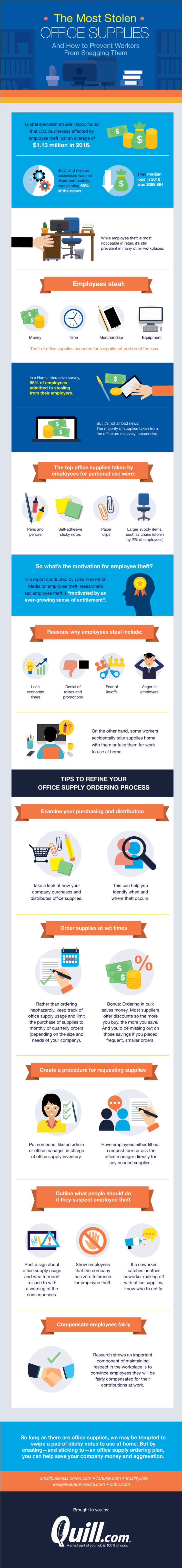 The most stolen office supplies #infographic