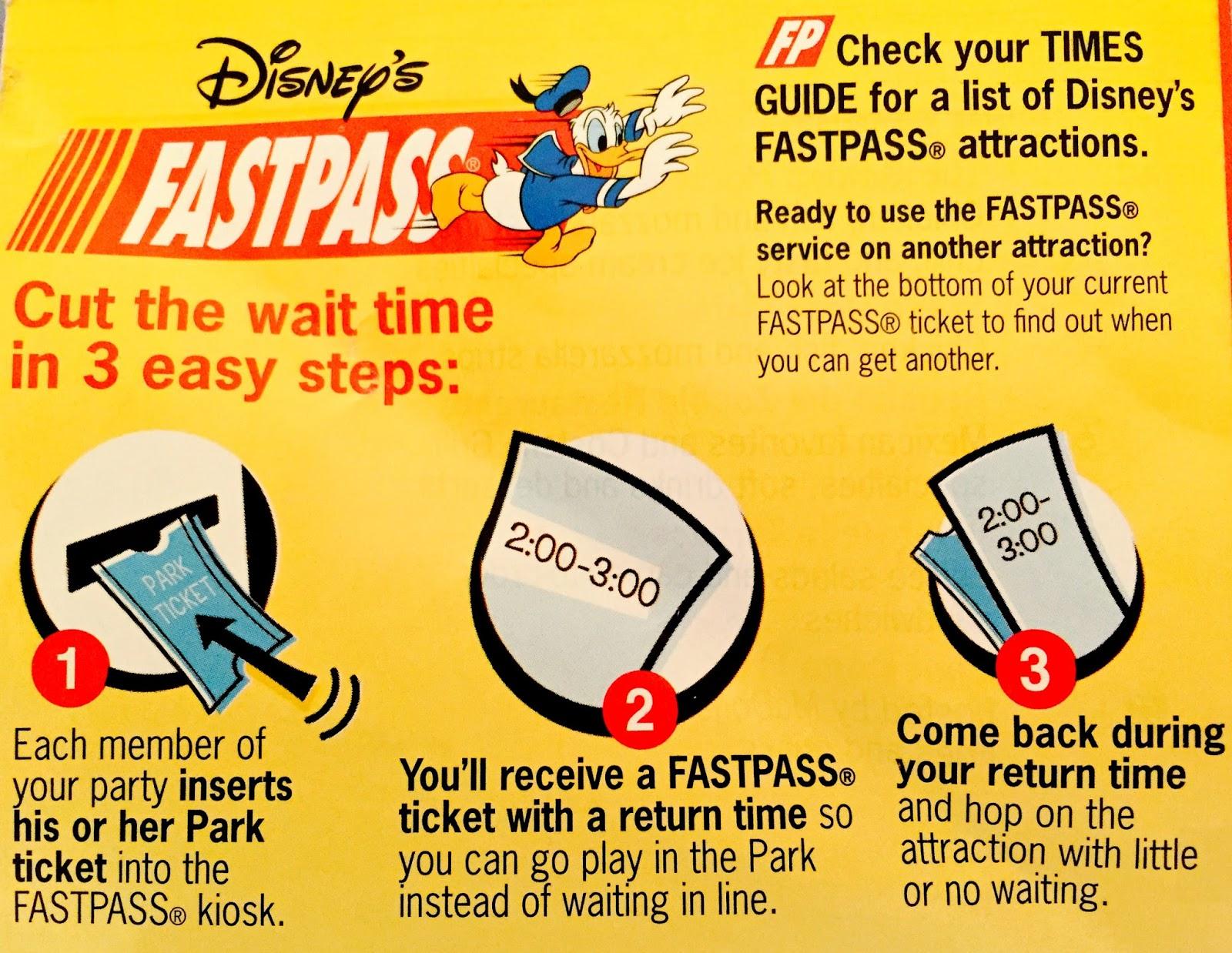 FASTPASS to Disneyland 1999 - Post 50 RX