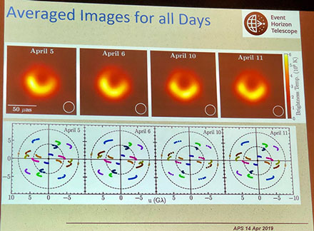 Four images of the M87 black hole collected over four separate imaging days (Source: Shep Doeleman, EHT Collaboration, April APS Meeting in Denver)