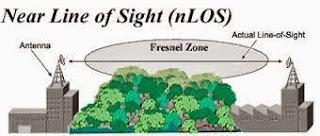 LOS dan Fresnel Zone adalah...