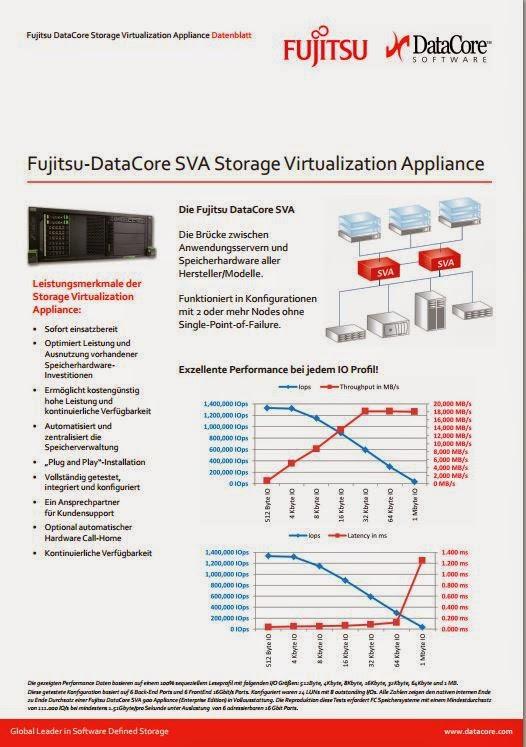 DataCore annonce la certification « DataCore Ready » des serveurs FUJITSU et l'arrivée de la nouvelle gamme DataCore SVA Storage Virtualisation Appliance en France