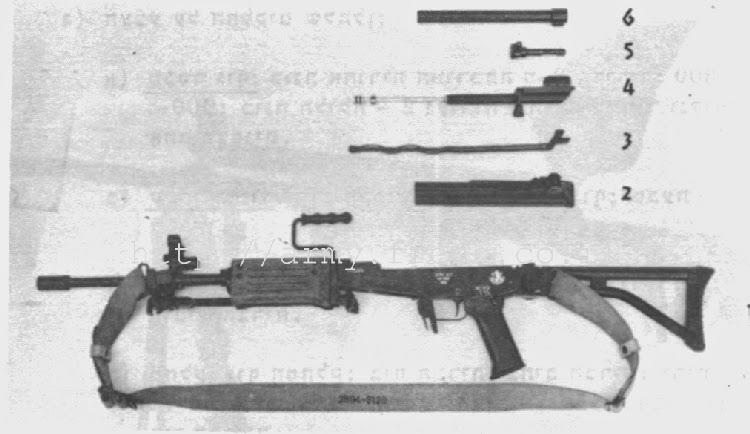 Future War Stories: FWS Forgotten Weapons: The Israeli Galil