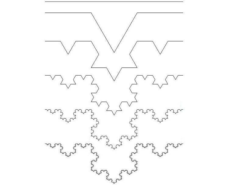 Curva de Van Kock em forma de floco de neve