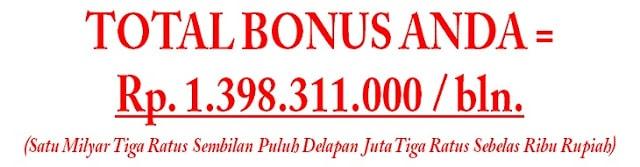 total bonus bisnis g-bisnis