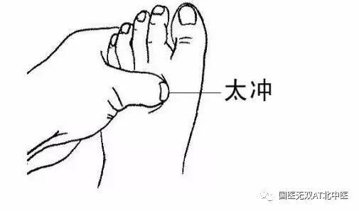 """按揉穴位緩解身體小""""毛病""""(上)(喉嚨腫痛)"""