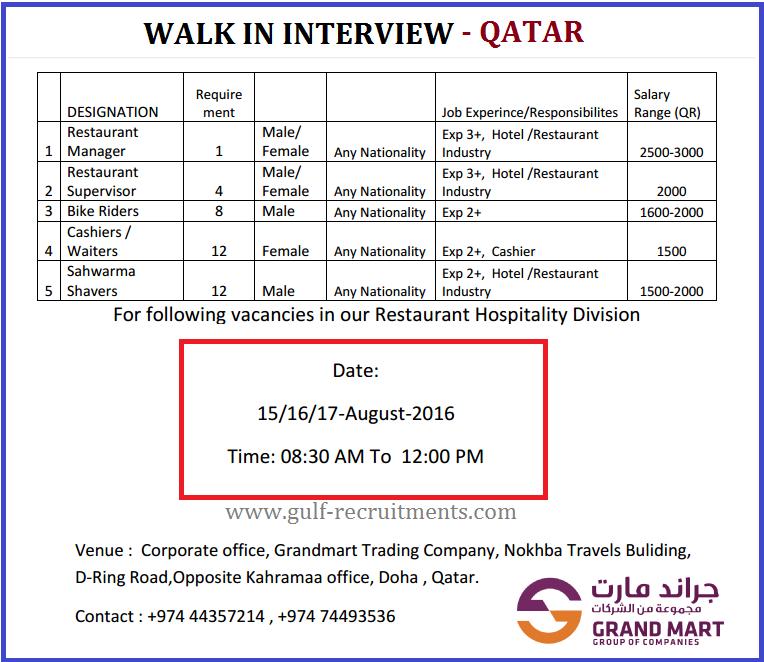 Walk in interview - Grand Mart Group of Companies Qatar -15/16/17