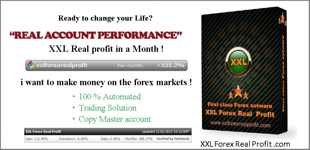 Best forex performance this month