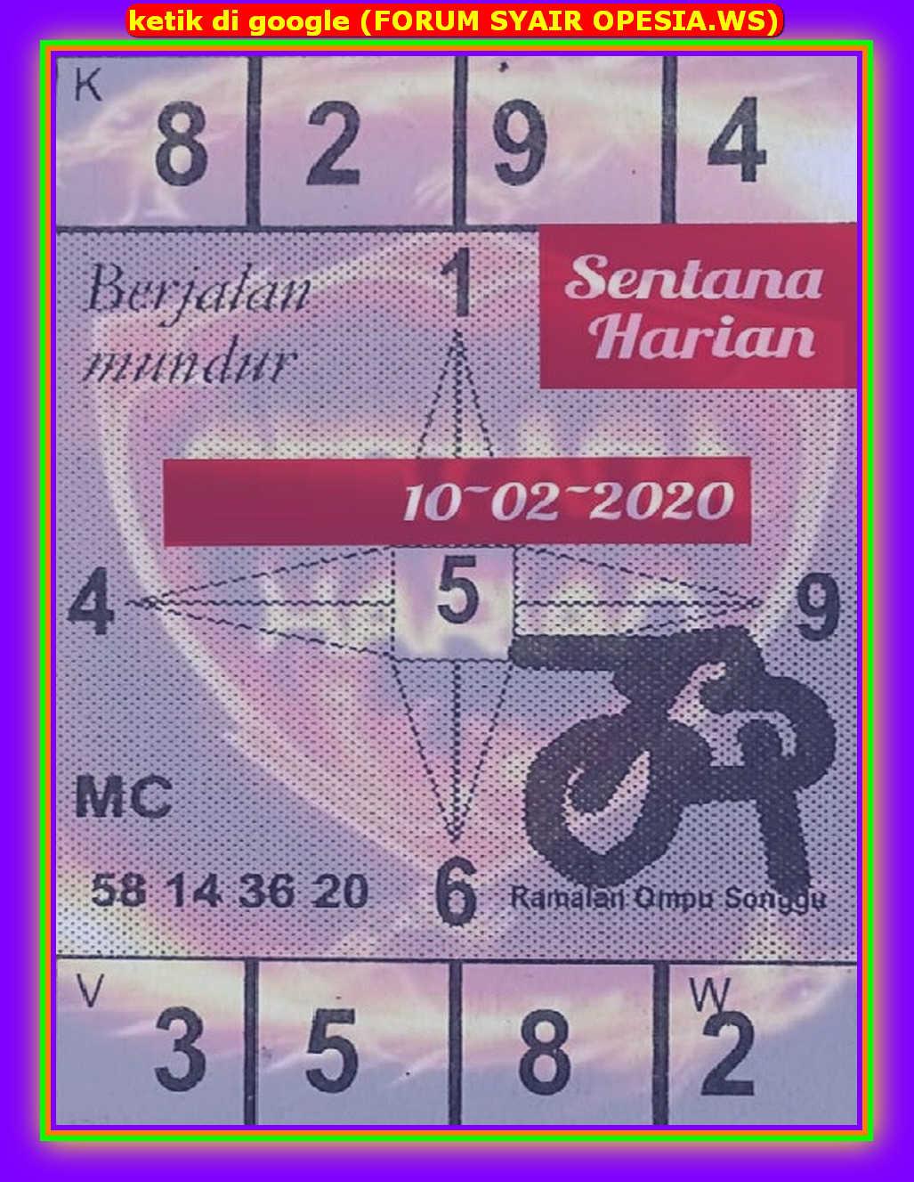 Kode syair Sydney Senin 10 Februari 2020 16