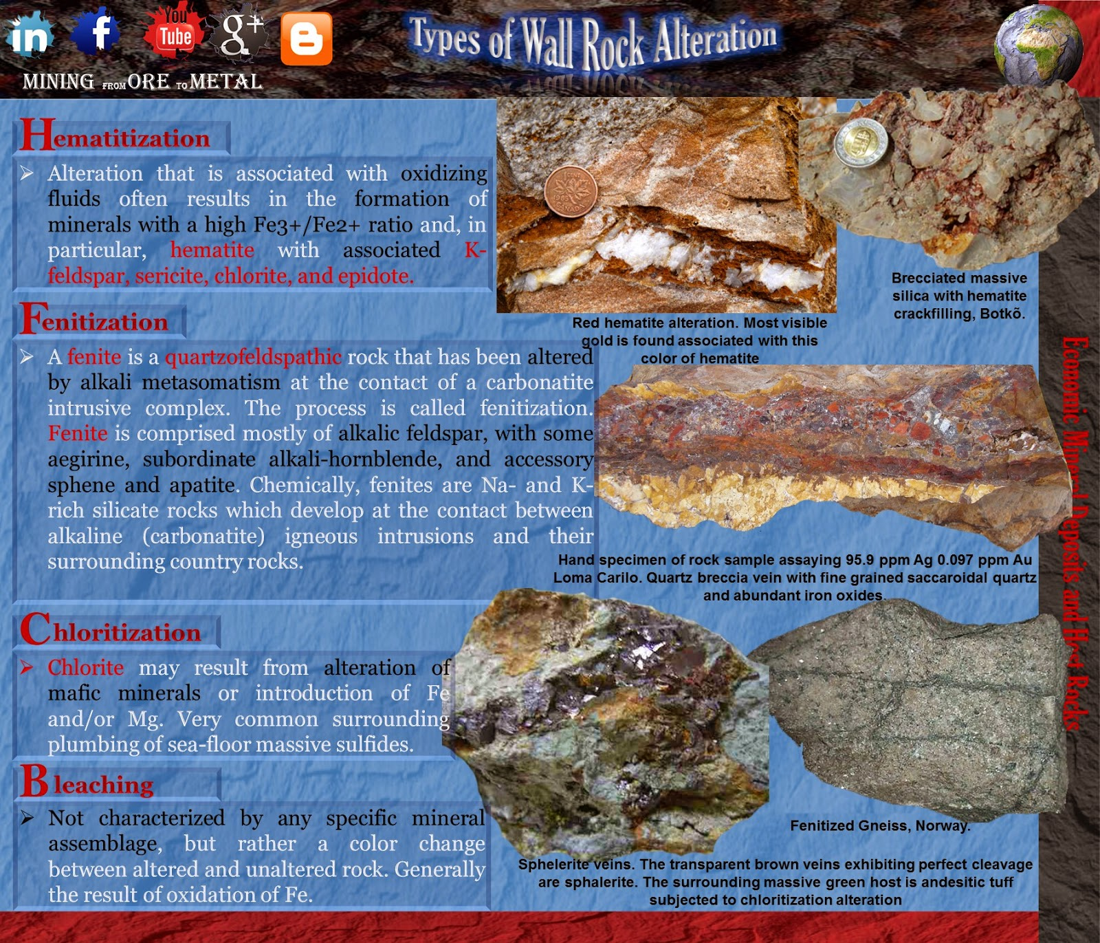 Types Of Wall Rock Alteration Mining Geology