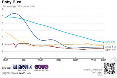 çin demografisi