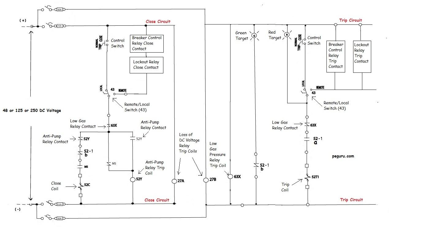 we engineers shunt trip vs undervoltage coil in breaker. Black Bedroom Furniture Sets. Home Design Ideas