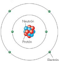 Modelo Atómico De Bohr Alejandrabalderas1b