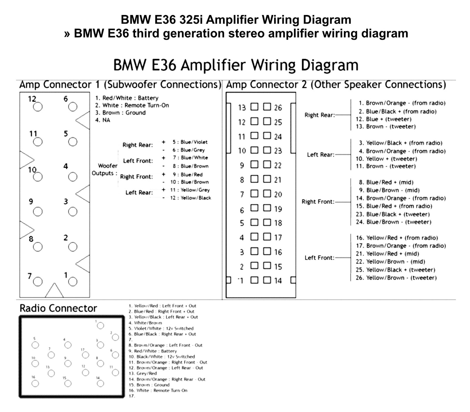 Bmw E39 Amplifier Wire Diagram Data Wiring Ignition Coil Harness E36 Radio Diagrams Schematic Subwoofer And Amp Installation