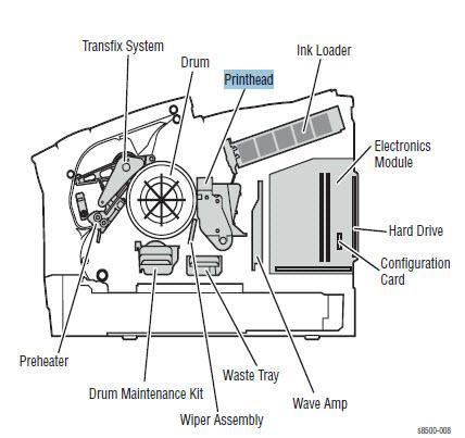 Advanced Printer Repair San Diego