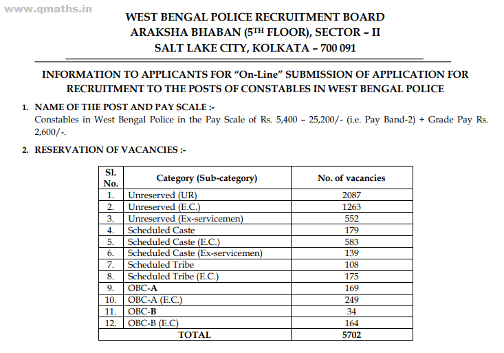 West Bengal Police Constable Recruitment Question Paper Pdf