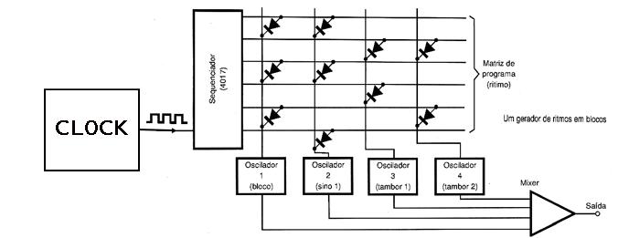 electronic music circuit guidebook pdf