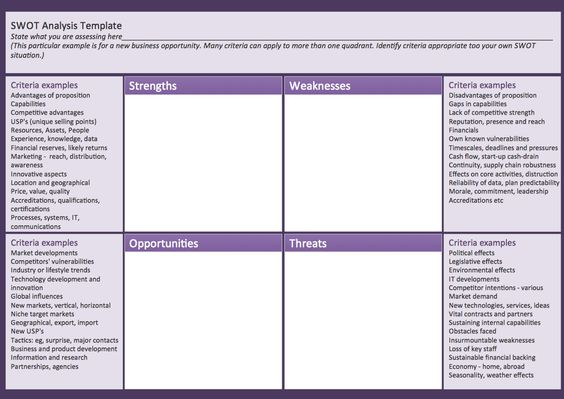 Small Business Chart Template