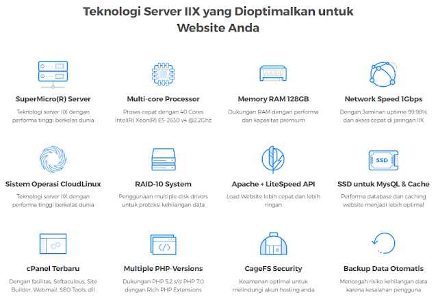 Fitur Server IIX Hosting Niagahoster Indonesia