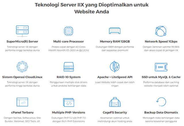 Fitur Server IIX Hosting Niagahoster Indonesia