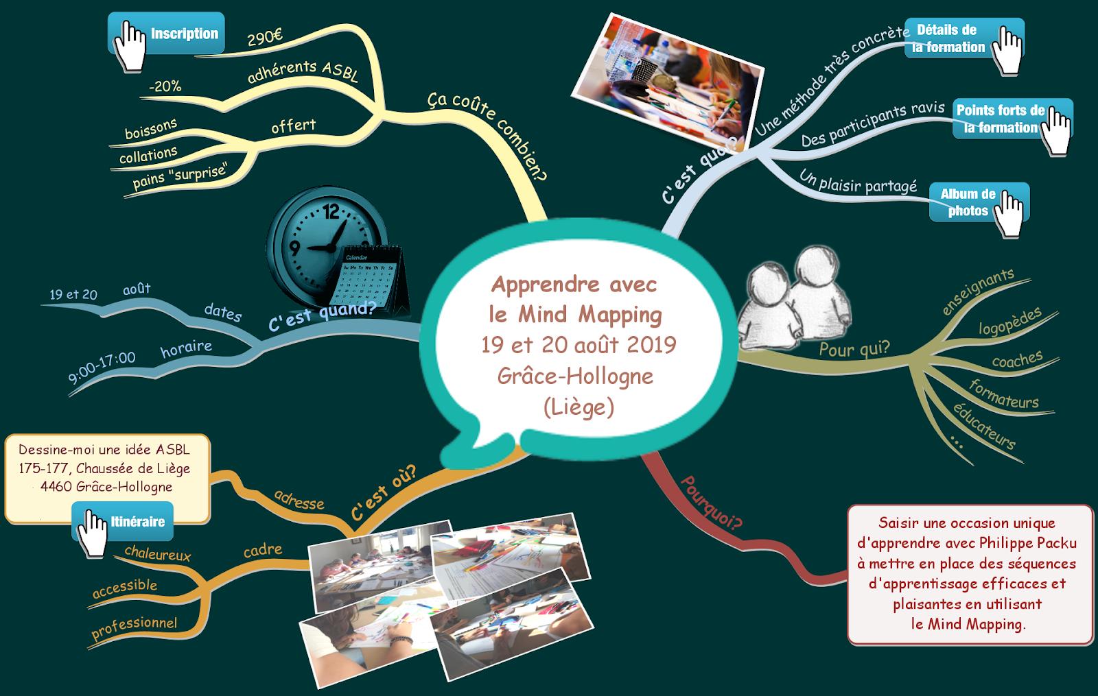 Formation Mind Mapping 4 & 5 mars 2019 et 11 et 12 avril 2019