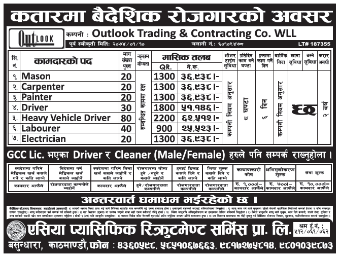 Jobs in Qatar for Nepali, Salary Rs 62,512