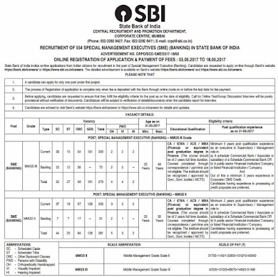 SBI Recruitment 2017 554 Management Executivewww.sbi.co.in Apply Now