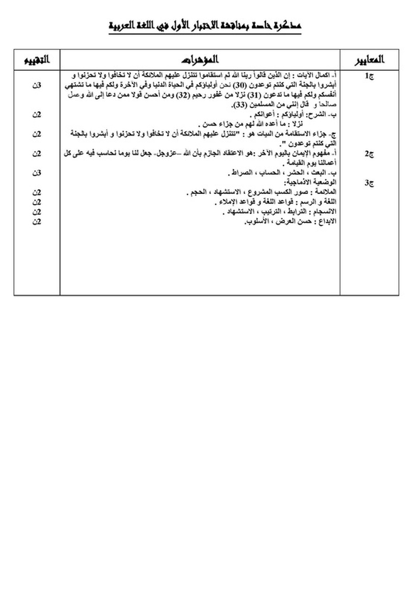 اختبار التربية الإسلامية