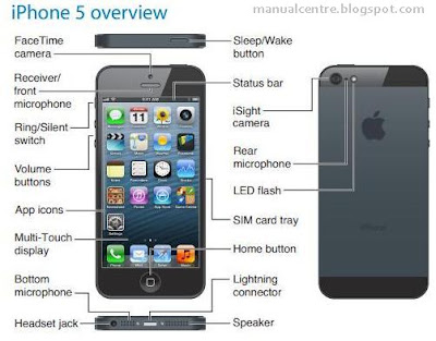 Apple Iphone  Operating Instructions