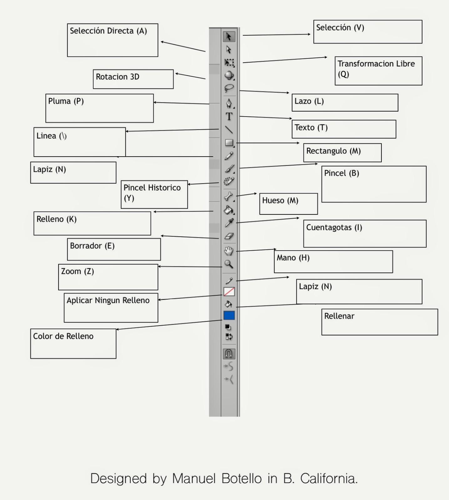 Josemanuel Conceptos Basicos Del Software De Animacion