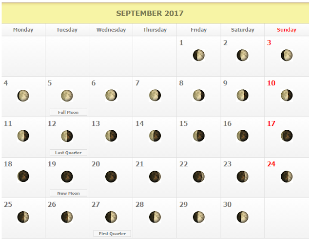 September 2017 Moon Phase Calendar Templates