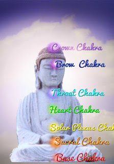 chakras and their colors