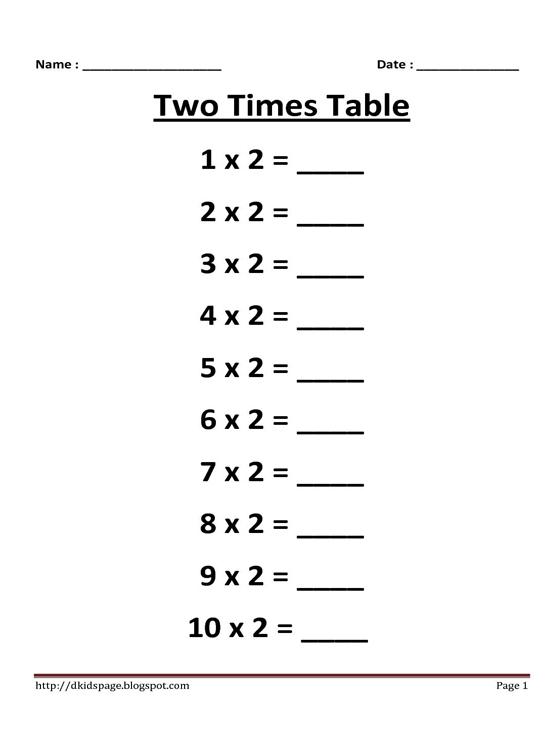 Kids Page: 2 Times Multiplication Table Worksheet
