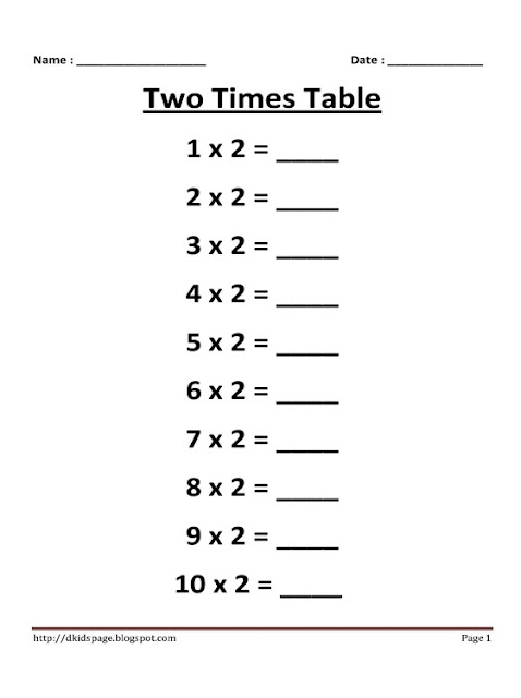 Kids Page: 2 Times Multiplication Table Worksheet
