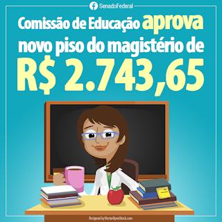 Resultado de imagem para piso salarial dos professores 2018