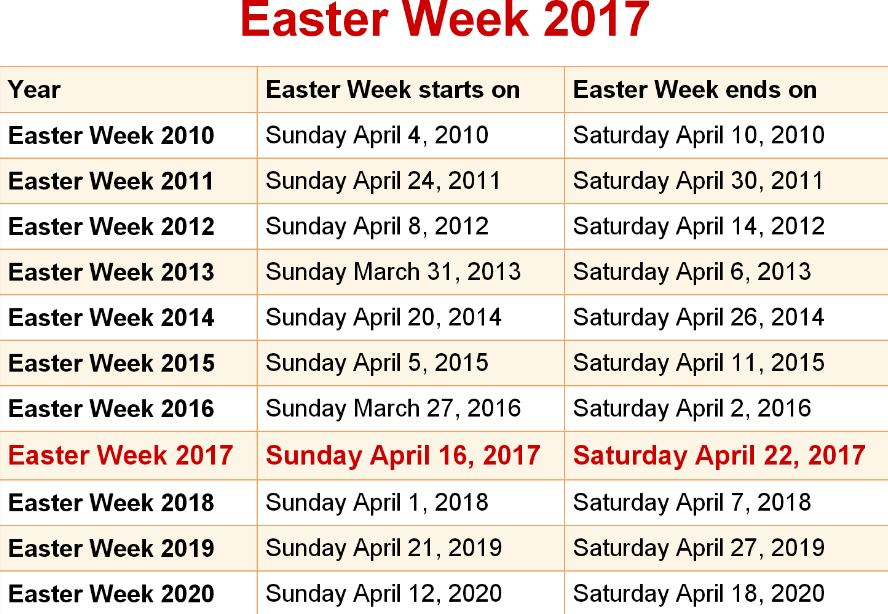 Easter 2020 Calendar.When Is Easter 2020 2019 Dates Easter Sunday Weekend History